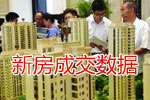 8月4日靖江新房成交33套,住宅32套